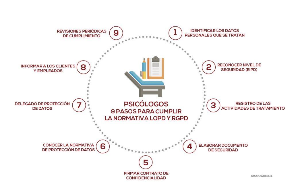 psicologos-madrid